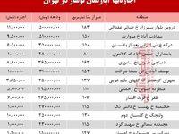 اجاره آپارتمان نوساز در تهران چند؟ +جدول