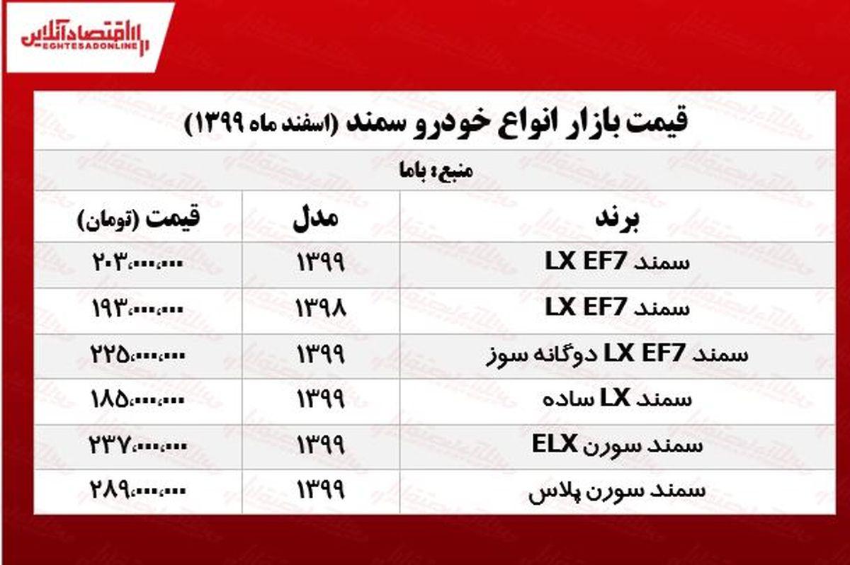 قیمت خودرو سمند در بازار پایتخت +جدول