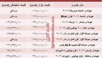قیمت انواع هیوندای در ایران +جدول