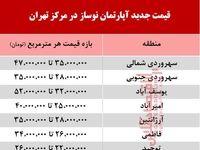 قیمت آپارتمان نوساز در مرکز تهران چند؟ +جدول