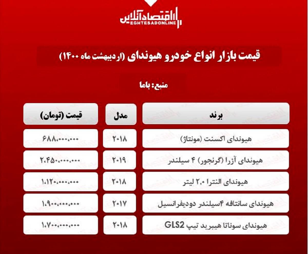 قیمت جدید هیوندای در تهران + جدول