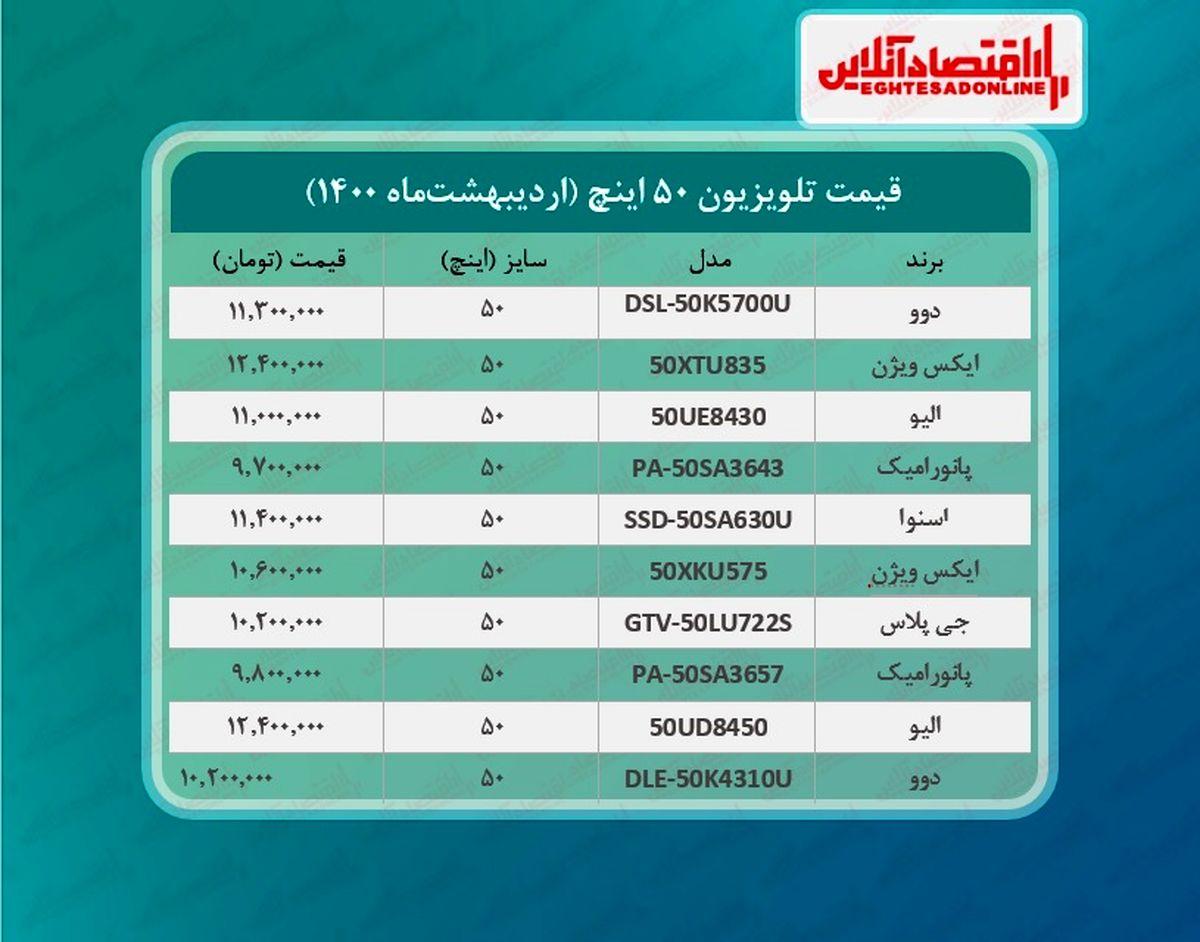 قیمت تلویزیون ۵۰اینچ / ۲۷اردیبهشتماه