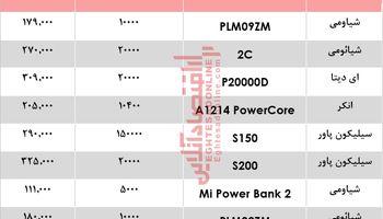 قیمت انواع پاور بانک در بازار چند+جدول