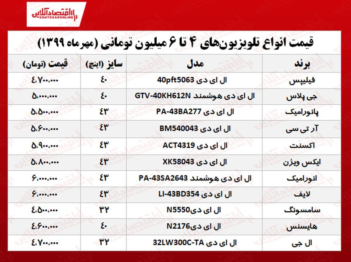 با ۶میلیون کدام تلویزیونها را میتوان خرید؟ +جدول