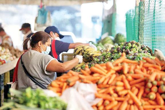 بحرانهای غذایی ۲۰۲۰