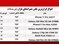 گرانترین موبایلهای بازار چند؟  +جـدول