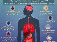 علائم سادۀ هشداردهنده سرطان