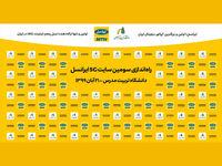 سومین سایت 5G ایران، فردا در دانشگاه تربیتمدرس راهاندازی میشود