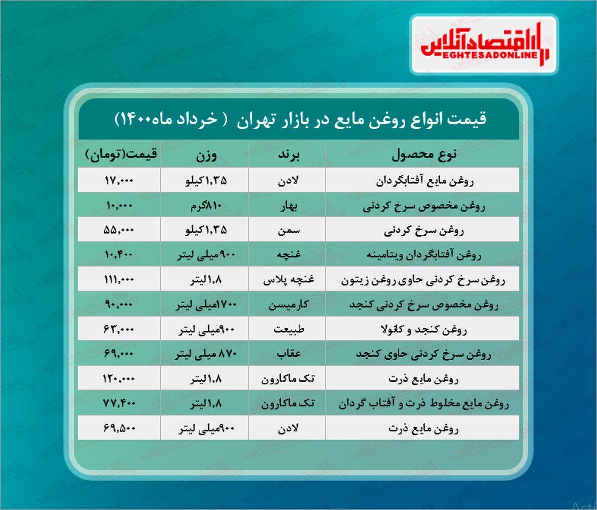 قیمت انواع روغن مایع در بازار (خردادماه۱۴۰۰) + جدول