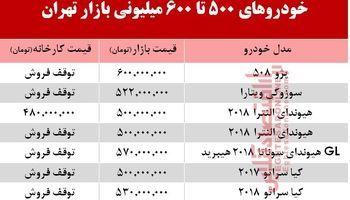 خودروهای 500 تا 600میلیونی بازار تهران +جدول