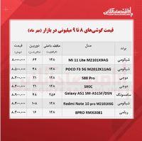 قیمت گوشی (محدوده ۹ میلیون تومان/ ۱۹ مهر )