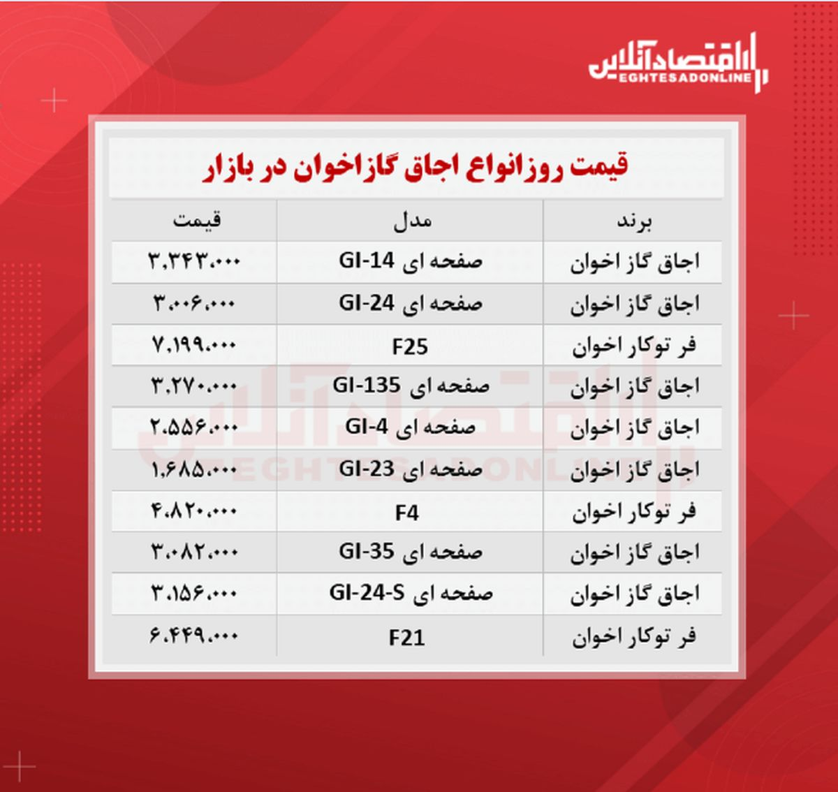 قیمت جدید گاز اخوان (۱۴۰۰/۶/۲ )