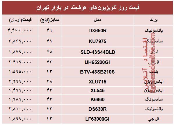 قیمت  پرفروش ترین  تلویزیون ها  در تهران؟ +جدول