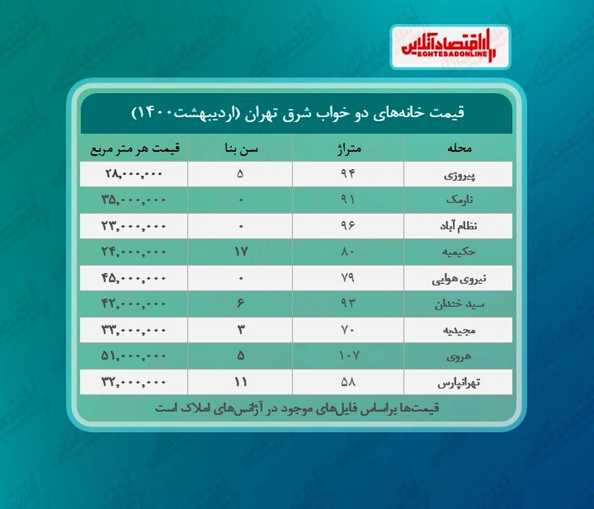 آپارتمان های دو خوابه شرق تهران چند؟