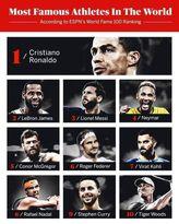 10 ورزشکار برتر دنیا +عکس