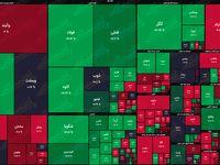 نقشه بازار سهام بر اساس ارزش معاملات /جلسه ایمیدرو نتیجه داد