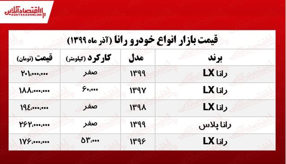 قیمت جدید رانا پلاس اعلام شد +جدول