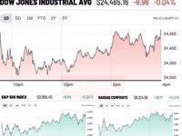 نوسان در بازارهای سهام آمریکا همزمان با افزایش تنش با چین