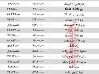 آخرین قیمت خودرو در بازار تهران +جدول