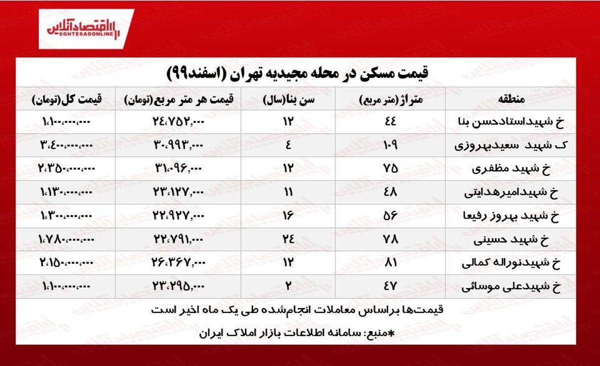 خانه در مجیدیه تهران چند؟