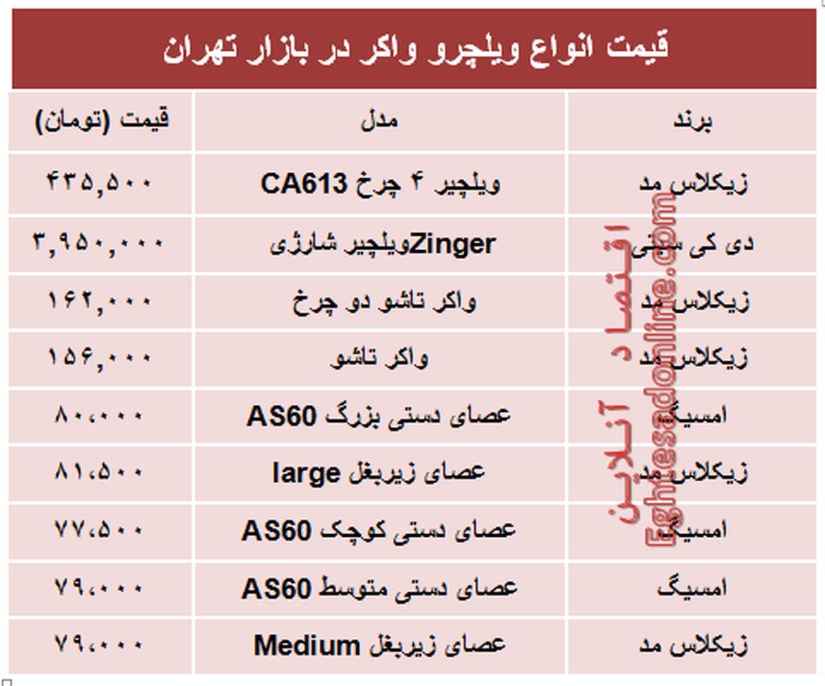 قیمت انواع ویلچر و واکر در بازار تهران +جدول