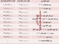 جدیدترین قیمت خودروهای کیاموتورز +جدول