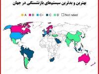 کدام کشورها بهترین و بدترین سیستم بازنشستگی را دارند؟
