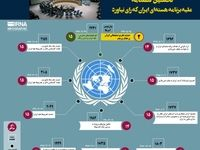 نخستین قطعنامه علیه برنامه هستهای ایران که رای نیاورد