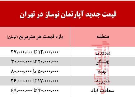 جدیدترین قیمت آپارتمان نوساز در تهران +جدول