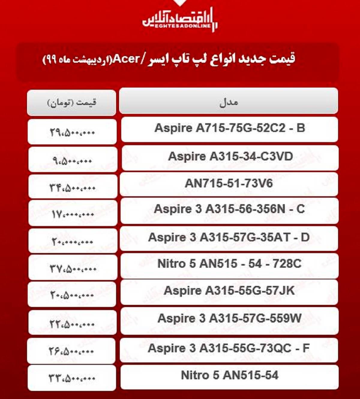 قیمت روز لپ تاپ ایسر / ۲۲اردیبهشت