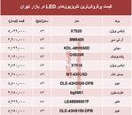 قیمت انواع تلویزیونLED در بازار تهران؟ +جدول