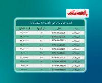 قیمت تلویزیون جی پلاس / ۲۵اردیبهشت ماه