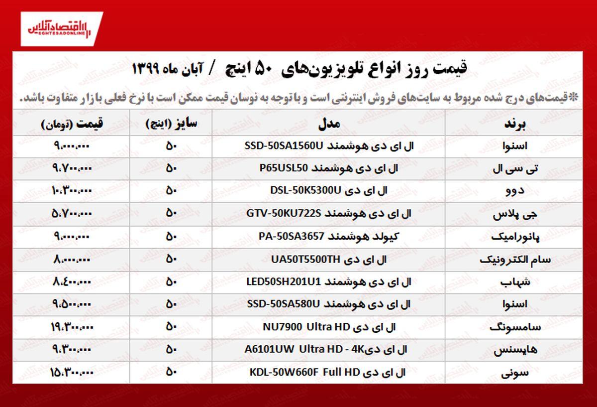 تلویزیون ۵۰اینچ چند؟ +جدول