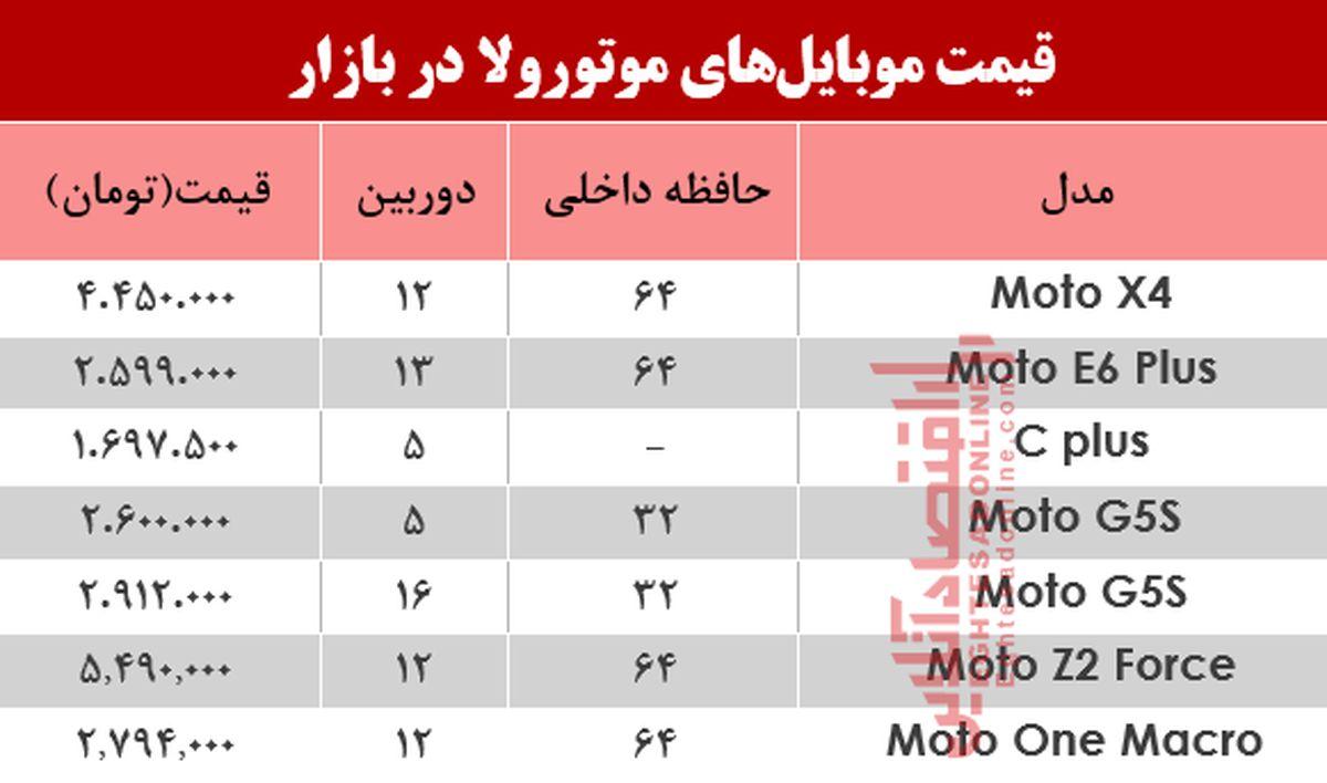 قیمت انواع موبایلهای موتورولا در بازار؟ +جدول