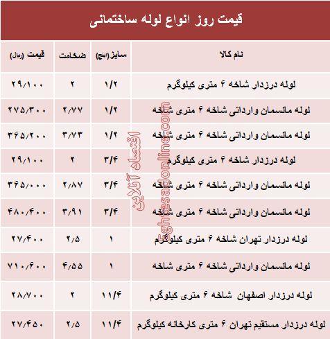 قیمت روز انواع لوله ساختمانی +جدول