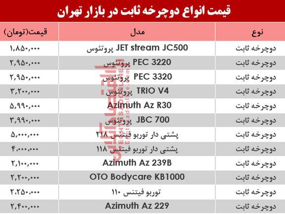 مظنه انواع دوچرخه ثابت در بازار تهران؟ +جدول