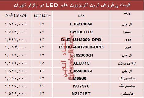 قیمت انواع تلویزیونهای LED در بازار تهران؟ +جدول