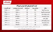 قیمت مسکن در تهران/ جردن