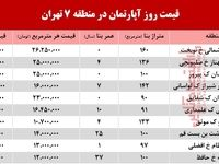 نرخ قطعی آپارتمان در منطقه 7 تهران +جدول