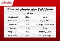 لنسر در تهران چند معامله شد؟ +جدول