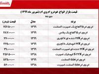 قیمت انواع ام وی ام +جدول