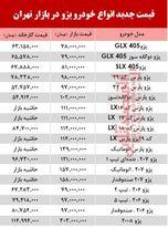 قیمت جدید انواع پژو در بازار تهران +جدول