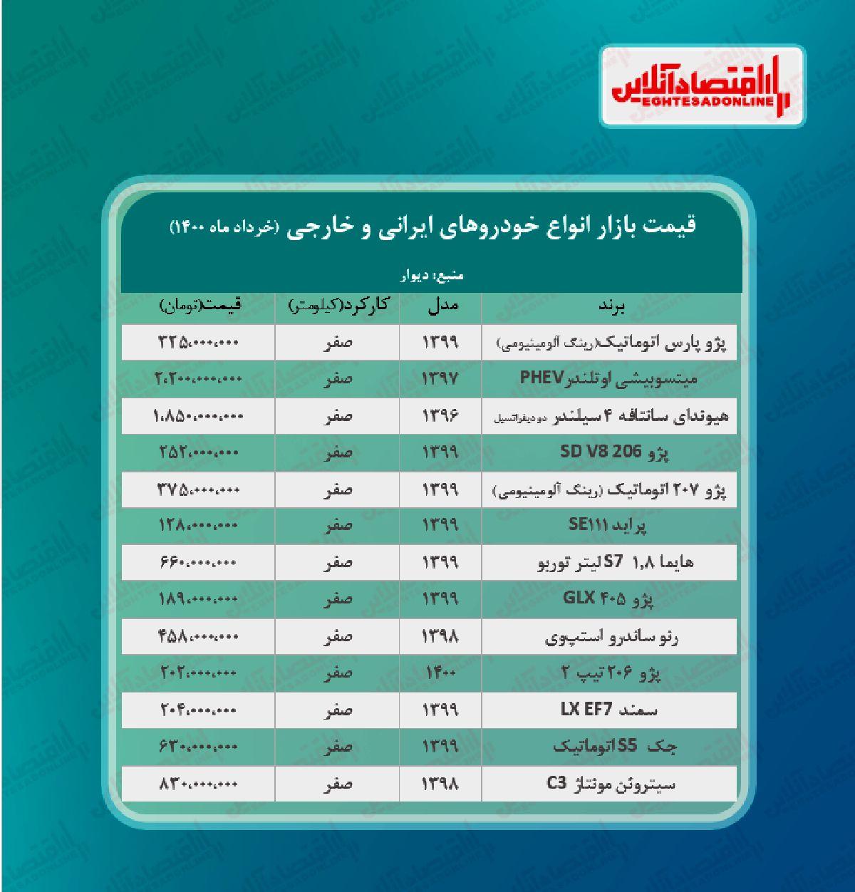 قیمت خودرو امروز ۱۴۰۰/۳/۲