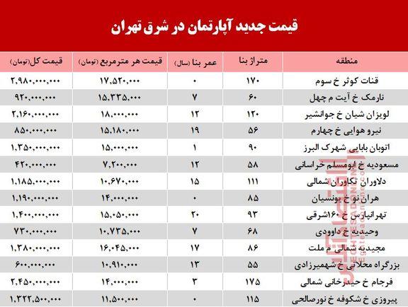 نرخ قطعی معاملات آپارتمان در شرق تهران +جدول