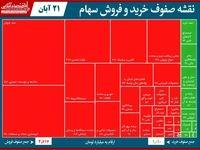 صف فروش ۴.۶هزار میلیاردی بورس تهران!