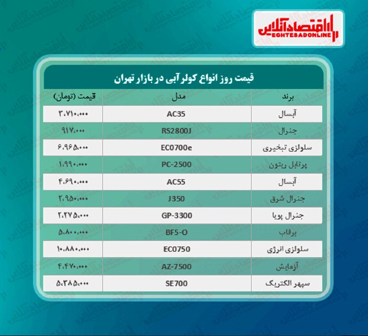 قیمت جدید کولر آبی (۱۴۰۰/۲/۲۶)