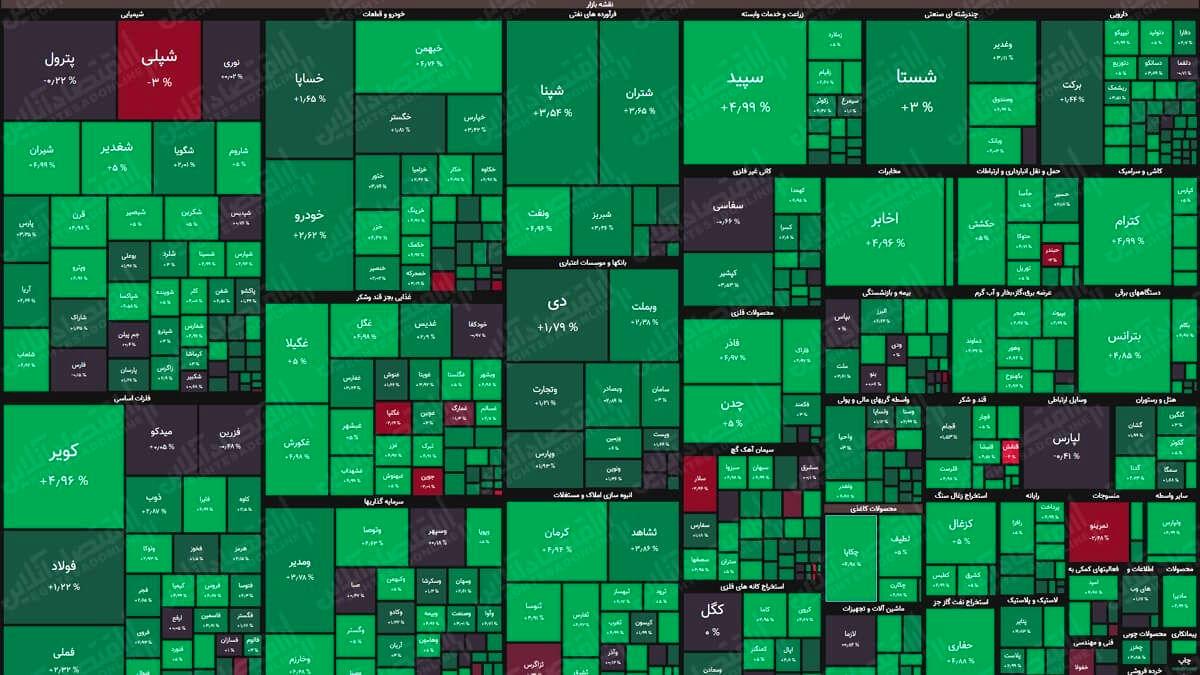 نقشه بورس (۲شهریور) / رشد حدود ۱۳هزار واحدی شاخص کل