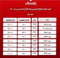 قیمت پراید کارکرده امروز ۱۴۰۰/۱/۳۱
