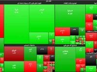 نقشه بازار سرمایه بر اساس حجم معاملات