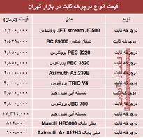 نرخ انواع دوچرخه ثابت در بازار تهران؟ +جدول